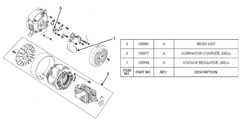 honda eu3000is generator service manual pdf