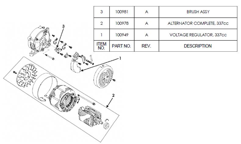 Image Result For Golf Cart Engine Removal